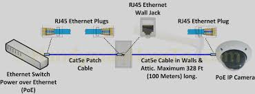 catv cable wiring diagram wiring diagram