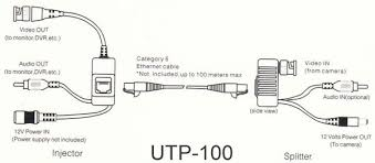 ethernet cable wire diagram images diagram pdf on utp cat5 1ch twisted pair video baluns rj45