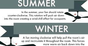 which direction should ceiling fan turn in summer what direction should my ceiling fan turn in which direction should ceiling