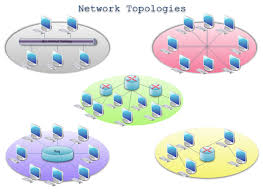 What Are Some Of The Best Network Diagram Softwares? - Quora