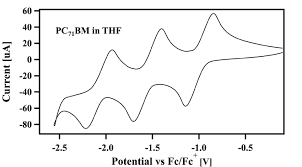 Figure S5 Cyclic Voltammetry Cv Of Pc 71 Bm In Thf With 0 1 Bu 4