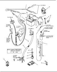 Honda Gx390 Engine Wiring Diagram