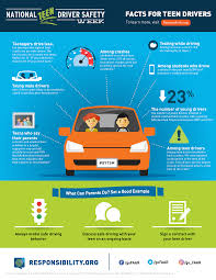 Conversation about teen driver safety