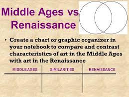 Middle Ages And Renaissance Comparison Chart Italian Renaissance Vs Middle Ages Art Ppt Video Online