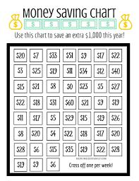 Printable Savings Goal Chart Bedowntowndaytona Com