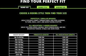 Freestyle Snowboard Size Chart Download Snowboard Size Chart Snowboard Png Image With No