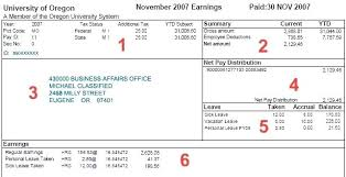 Statement Of Earnings Template Statement Of Earnings Template Retained Example Pdf