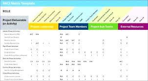 Responsibility Matrix Template Excel Template Matrix Template Matrix