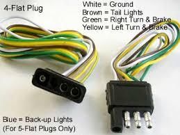 a marketplace of ideas acirc blog archive acirc u haul trailer hitch design 4way1 4flat wiring1