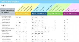 Project Management Calendar Template Excel Project Management