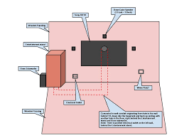 electrical how do i wire my wall mounted hd tv home how do i wire my wall mounted hd tv