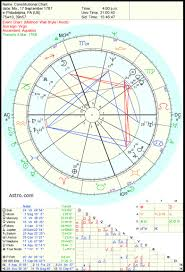 Usa Astrology Chart American Revolution Astrology