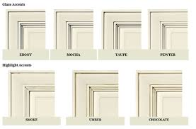 Merillat Kitchen Cabinet Doors Kitchen Cabinet Hinge Replacement Parts Monsterlune