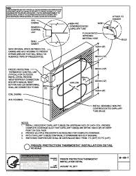 ahu panel wiring diagram ver wiring diagram ahu starter panel wiring diagram at Ahu Starter Panel Wiring Diagram