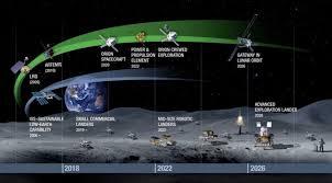 Nasa Roadmap Report Provides Few New Details On Human Exploration Plans Spacenews Com