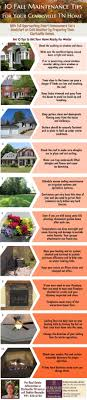 10 Fall Maintenance Tips for your Clarksville TN home
