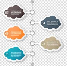 Chart On Cloud Computing Clouds Illustrations Infographic Cloud Computing Chart