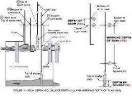 similiar septic tank wiring keywords wiring moreover septic tank pump on septic tank pump wiring diagram