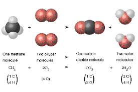 images of compound molecule diagram   diagramscompound diagram photo album diagrams