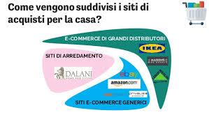 Mobili Per La Casa On Line : Il consumatore tipo nell acquisto di mobili e accessori