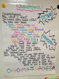 Onomatopoeia Anchor Chart Writing Anchor Charts Teaching