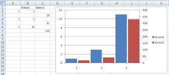 Add Right Axis To Excel Chart Excel Column Chart With Primary And Secondary Y Axes