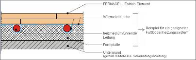 Schüttung isolierung ausgleichsschüttung perlite trockenschüttung 30 liter. Trockenestrichelemente Von Fermacell Baudochselbst De