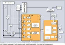3 phase energy meter diagram images phase energy meter block diagram smart metering ics support