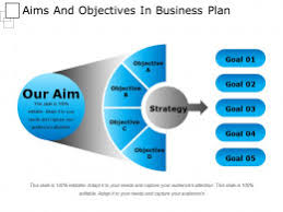 Aims And Objectives In Business Plan Good Ppt Example Powerpoint