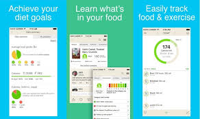 5 Best Calorie Tracking Apps For Iphone And Ipad List Ios Hacker