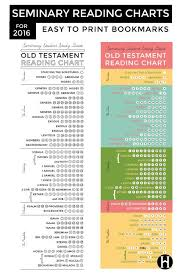 Old Testament Vs New Testament Chart Old Testament Reading Charts For Lds Seminary Students
