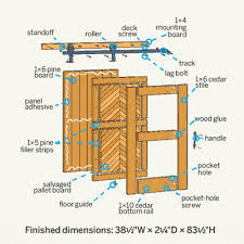 building a barn door frame pilotprojectorg