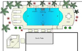 Pool Layouts