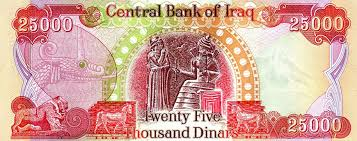 The Iraqi Dinar Vs The U S Dollar And Other Currencies
