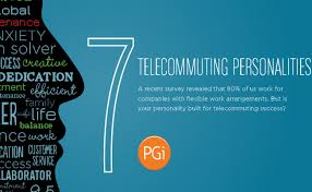 take the quiz to out your telecommuting personality pgi