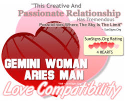 Aries Man And Gemini Woman Compatibility Chart Gemini Woman Compatibility With Men From Other Zodiac Signs