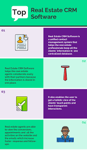 Top 22 Real Estate Crm Software Compare Reviews Features