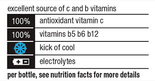 Vitamin Water Nutrition Chart Ice Cool Blueberry Lavender Enhanced Water Vitaminwater