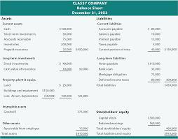 Balances Sheet Insaat Mcpgroup Co