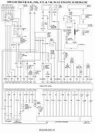 2005 suburban starter wiring diagram simple house wiring diagram 2005 Suburban Starter Circuit Wiring Diagram gmc starter wiring diagram with schematic pictures 37356 linkinxcom gmc starter wiring diagram with template images 2002 Suburban Fuse Diagram