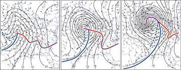Sea Level Pressure An Overview Sciencedirect Topics