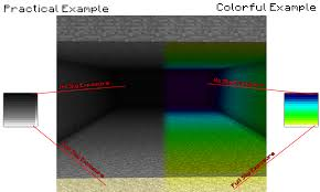 aesthetic lighting minecraft indoors torches tutorial. Tip: Deep In A Cave: Pay Attention To The Fact That Top Row Means No Influence From Sky. Common Mistake I See Lot Of Texture Artists Make Aesthetic Lighting Minecraft Indoors Torches Tutorial M