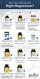 Magnesium Chart Whats The Best Magnesium Supplement To Take Best