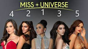 TOP 10 ONLINE VOTE - MISS UNIVERSE 2020 - YouTube