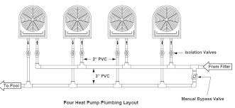 installation tips heatpumpspools four pool heat pump configuration