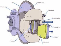 kia sportage  kia sorento fuse box diagram further 2004 kia amanti egr valve vacuum