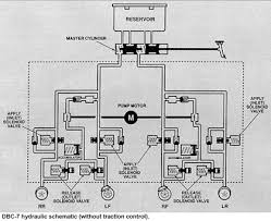 delphi dbc 7 abs antilock brakes delphi 7 antilock brake system schematic