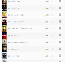 Imdb Chart Top Tv Pew News In Top Rated Tv Shows 15 Https Www Imdb Com