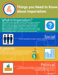 Reasons For Imperialism Imperialism By Samuel Beswetherick Infographic