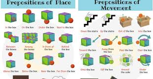 Preposition Chart In Hindi Prepositions With Pictures Useful Prepositions For Kids 7